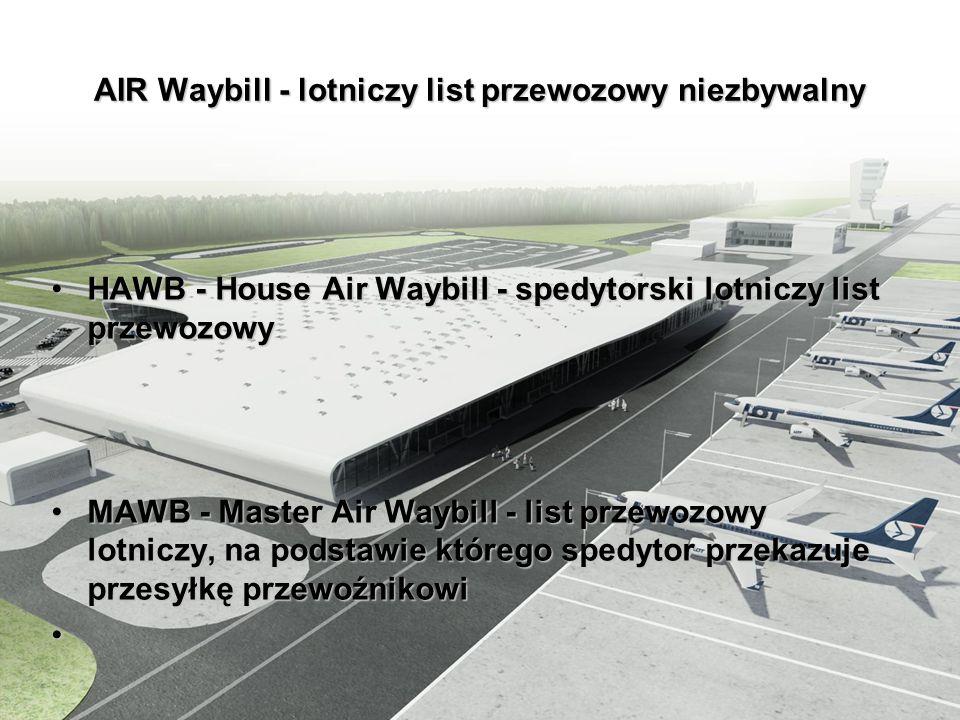 AIR Waybill - lotniczy list przewozowy niezbywalny