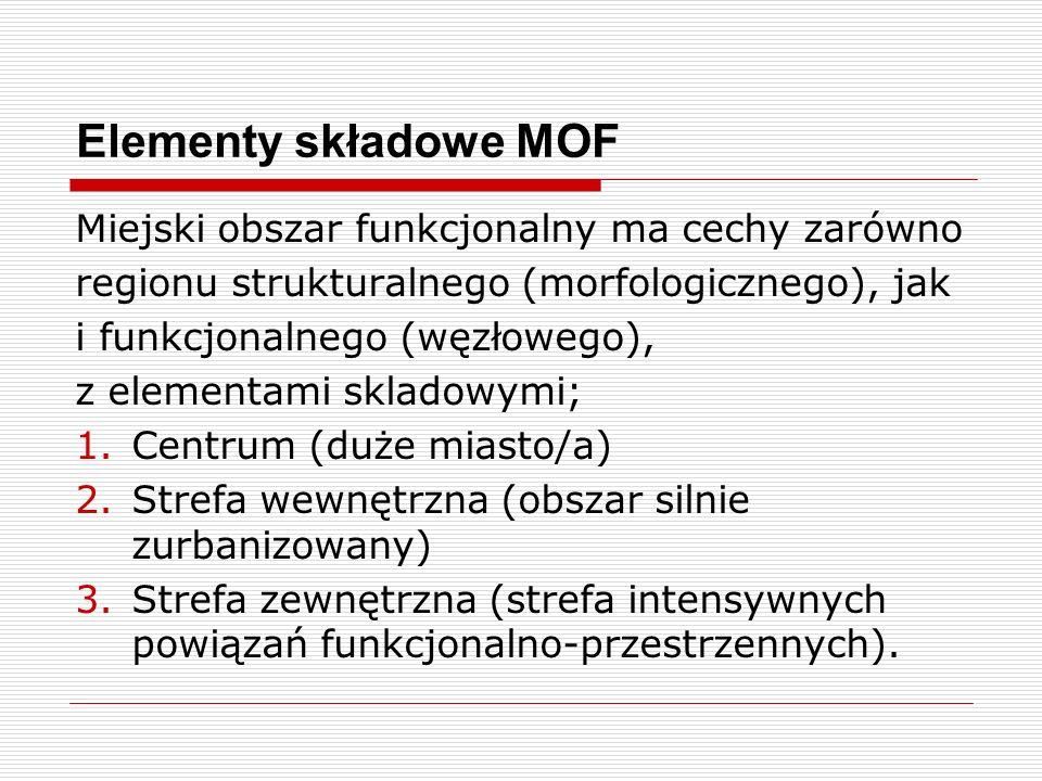 Elementy składowe MOF Miejski obszar funkcjonalny ma cechy zarówno