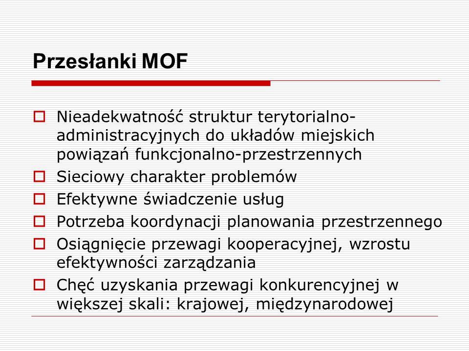 Przesłanki MOF Nieadekwatność struktur terytorialno-administracyjnych do układów miejskich powiązań funkcjonalno-przestrzennych.