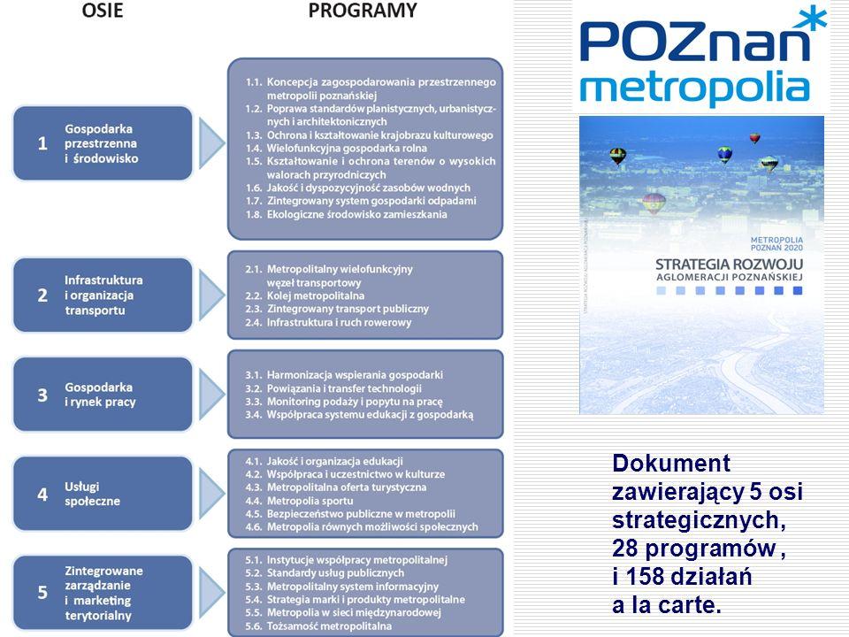 Dokument zawierający 5 osi strategicznych, 28 programów , i 158 działań a la carte.