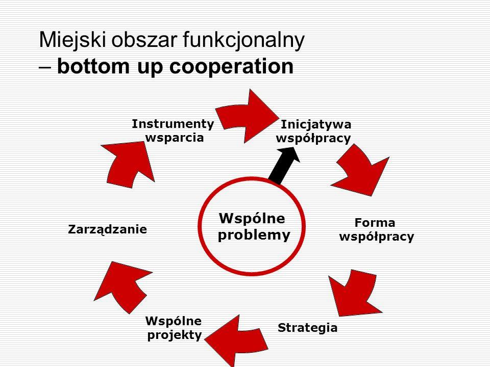 Miejski obszar funkcjonalny – bottom up cooperation