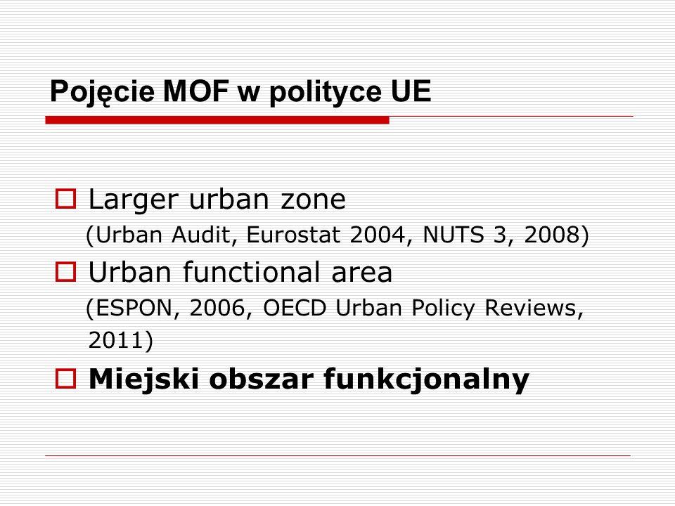 Pojęcie MOF w polityce UE