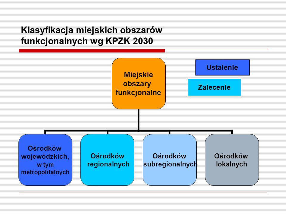 Klasyfikacja miejskich obszarów funkcjonalnych wg KPZK 2030