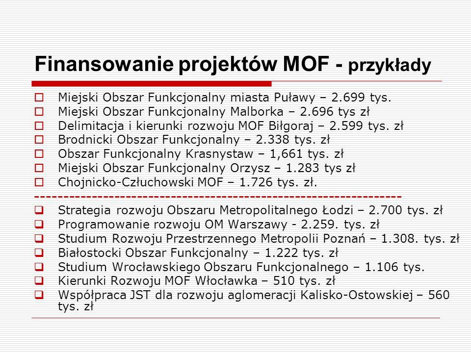 Finansowanie projektów MOF - przykłady