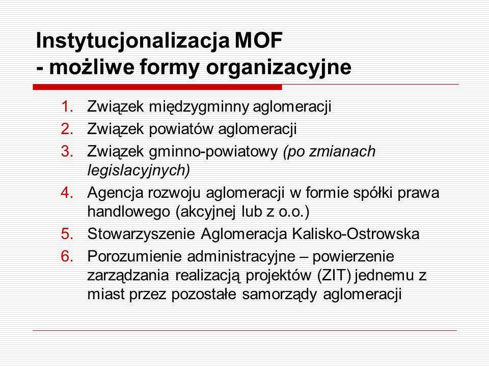Instytucjonalizacja MOF - możliwe formy organizacyjne