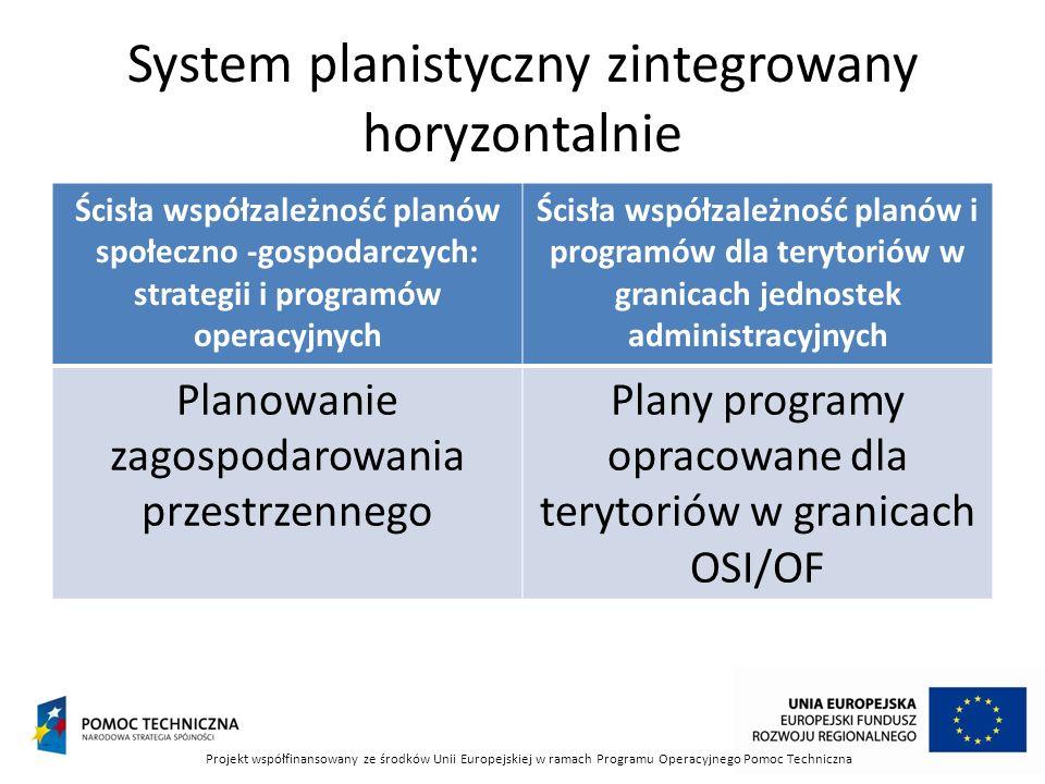 System planistyczny zintegrowany horyzontalnie