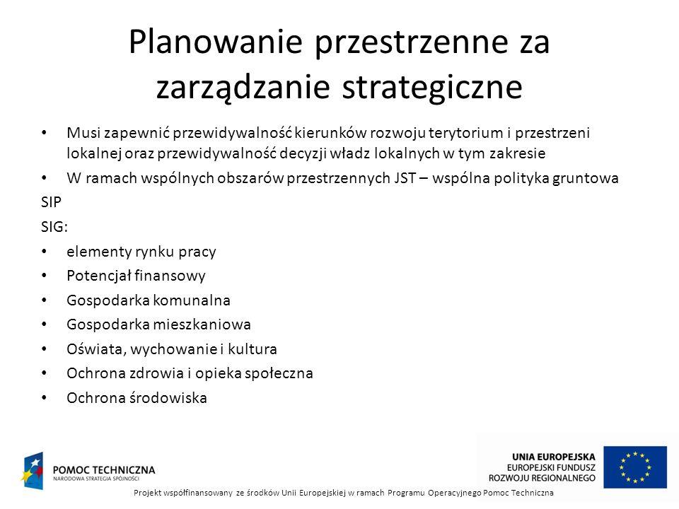 Planowanie przestrzenne za zarządzanie strategiczne