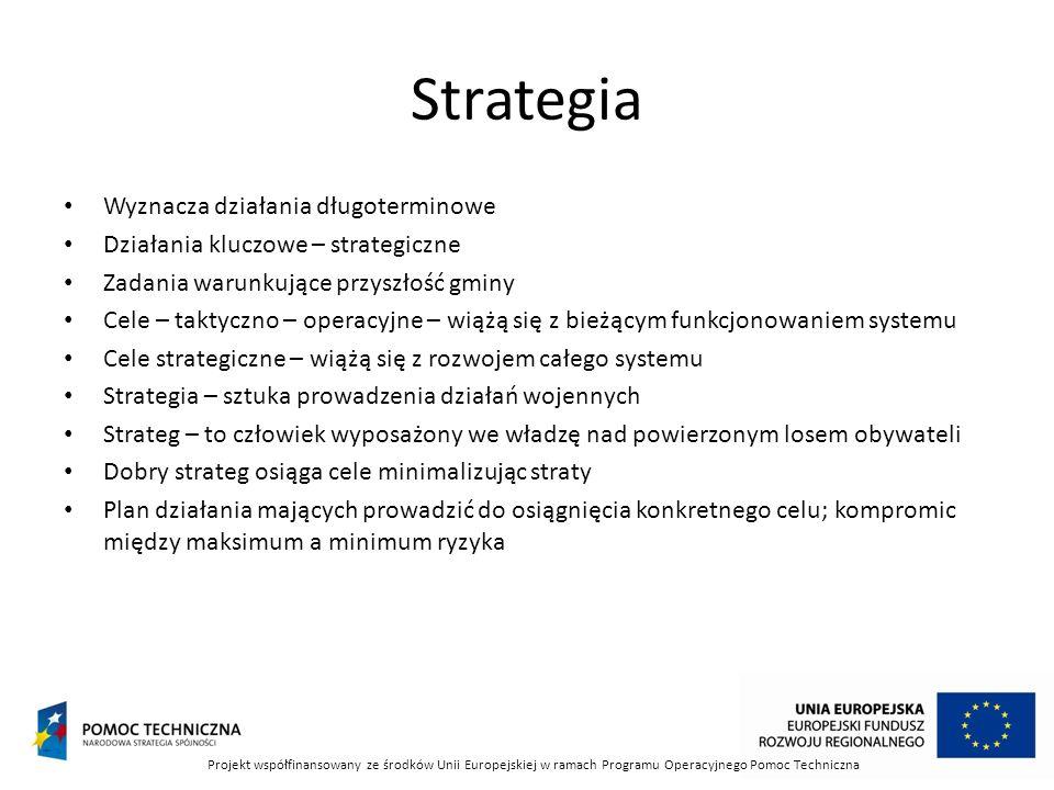 Strategia Wyznacza działania długoterminowe