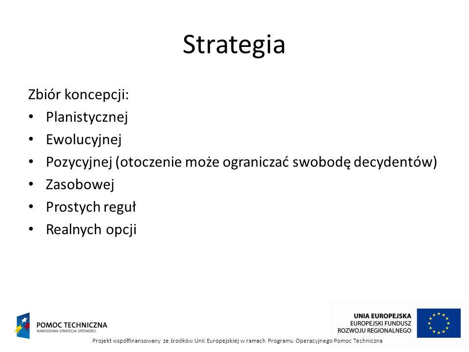 Strategia Zbiór koncepcji: Planistycznej Ewolucyjnej