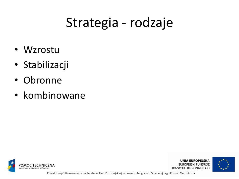 Strategia - rodzaje Wzrostu Stabilizacji Obronne kombinowane