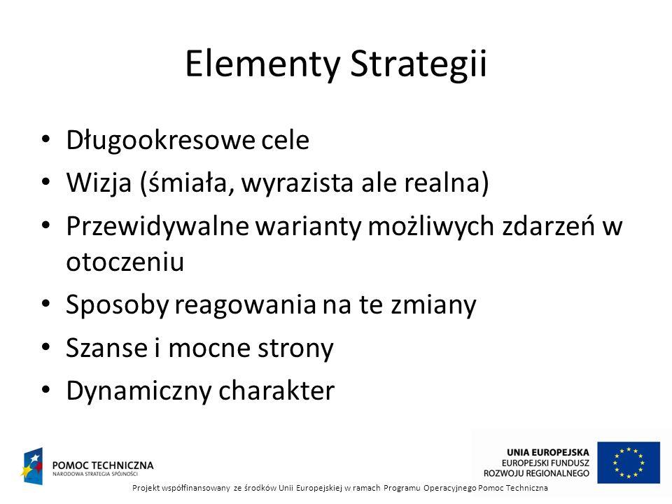 Elementy Strategii Długookresowe cele