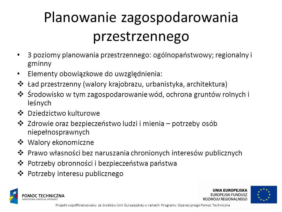 Planowanie zagospodarowania przestrzennego