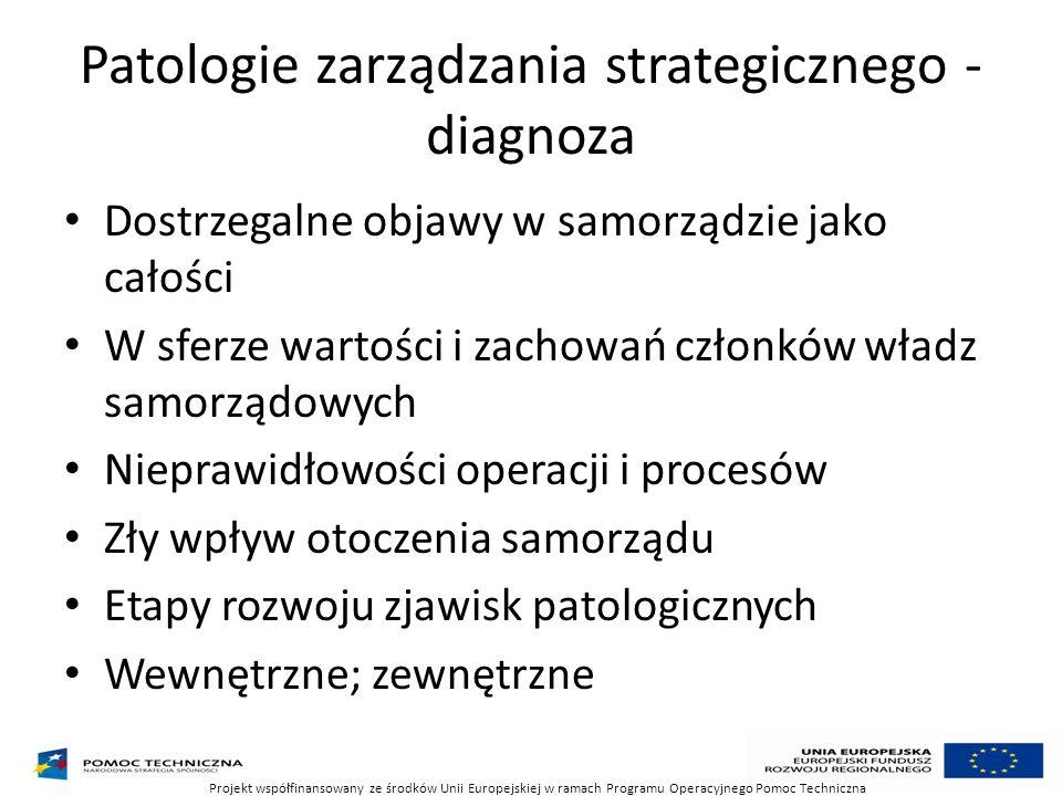 Patologie zarządzania strategicznego - diagnoza