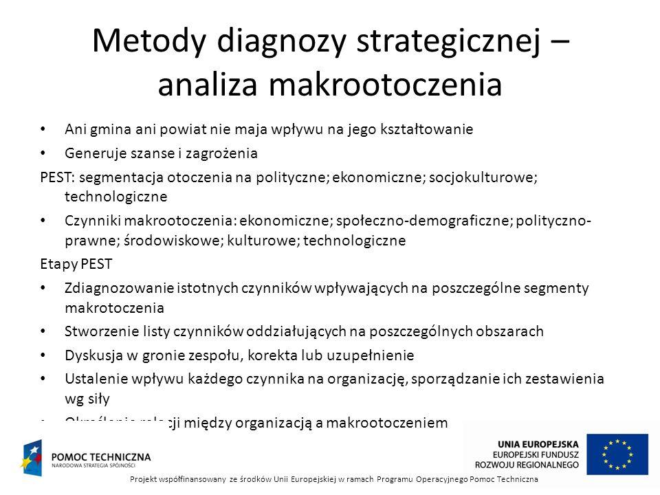 Metody diagnozy strategicznej – analiza makrootoczenia