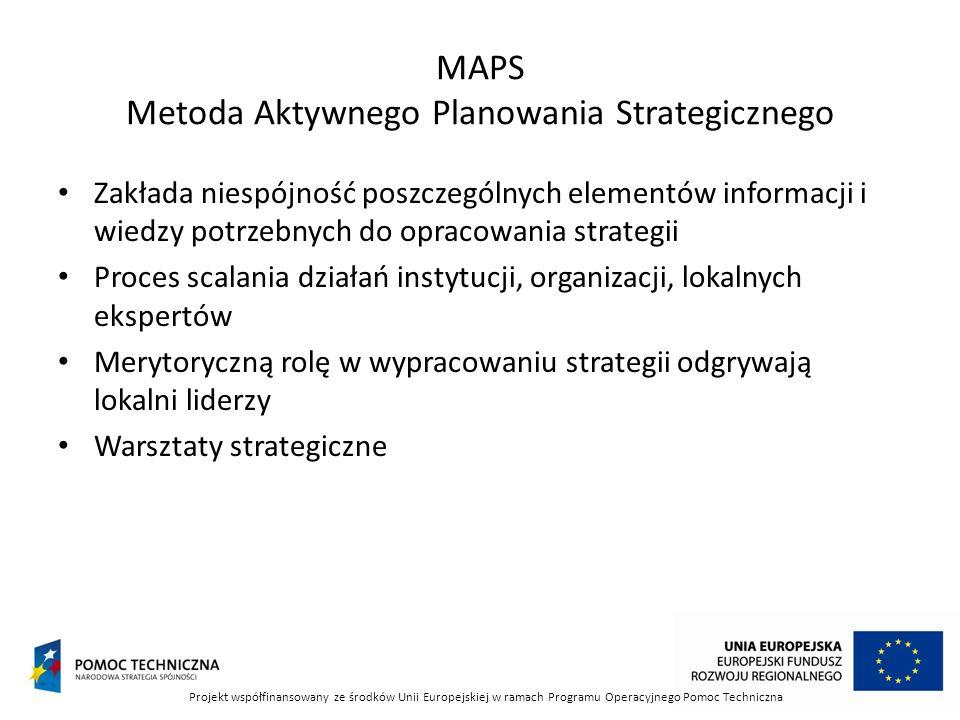 MAPS Metoda Aktywnego Planowania Strategicznego