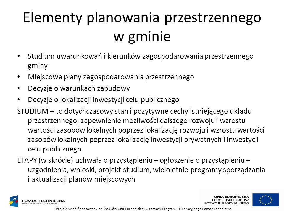 Elementy planowania przestrzennego w gminie