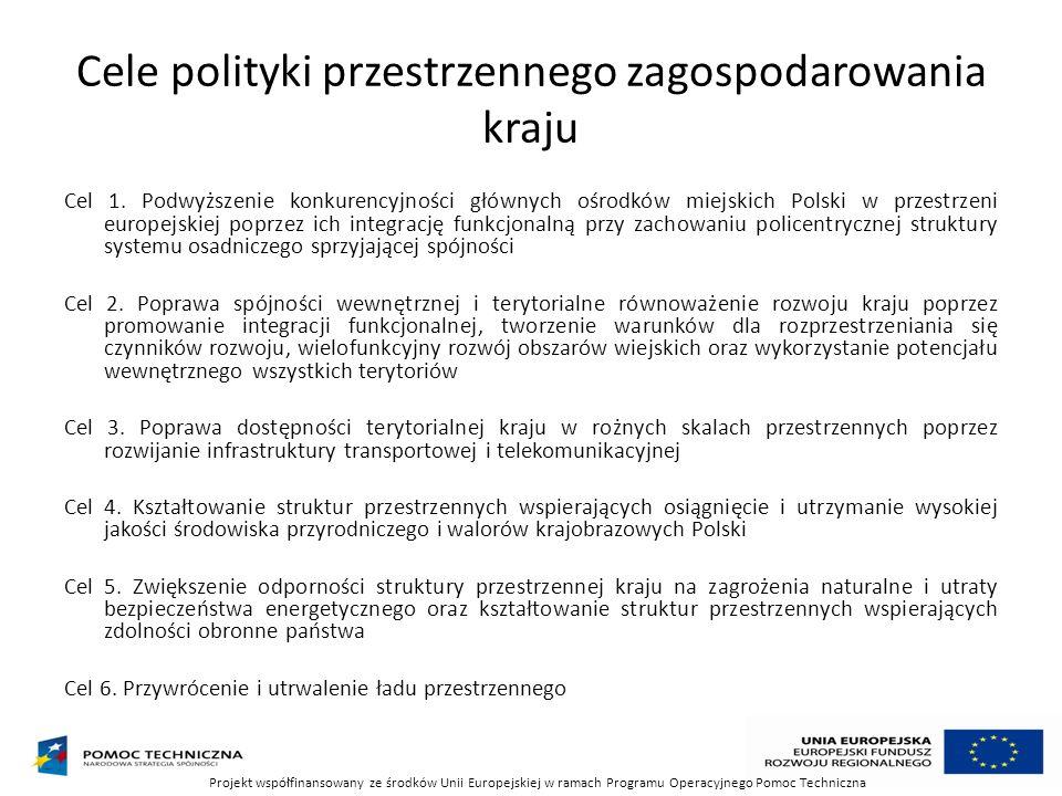 Cele polityki przestrzennego zagospodarowania kraju