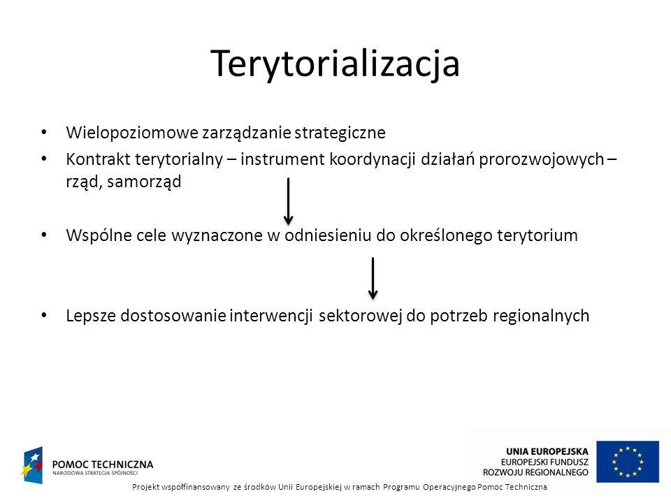 Terytorializacja Wielopoziomowe zarządzanie strategiczne
