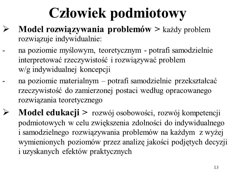 Człowiek podmiotowy Model rozwiązywania problemów > każdy problem rozwiązuje indywidualnie: