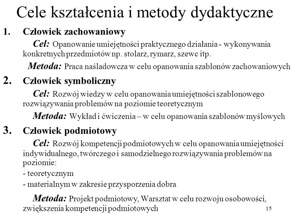 Cele kształcenia i metody dydaktyczne