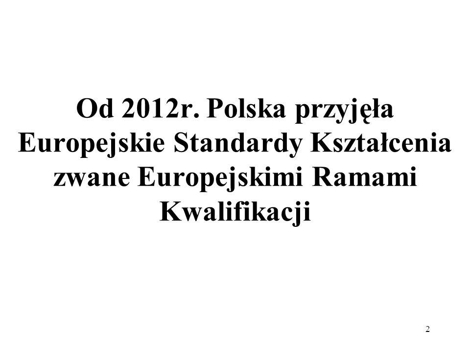 Od 2012r. Polska przyjęła Europejskie Standardy Kształcenia zwane Europejskimi Ramami Kwalifikacji