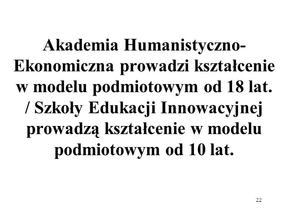 Akademia Humanistyczno-Ekonomiczna prowadzi kształcenie w modelu podmiotowym od 18 lat.
