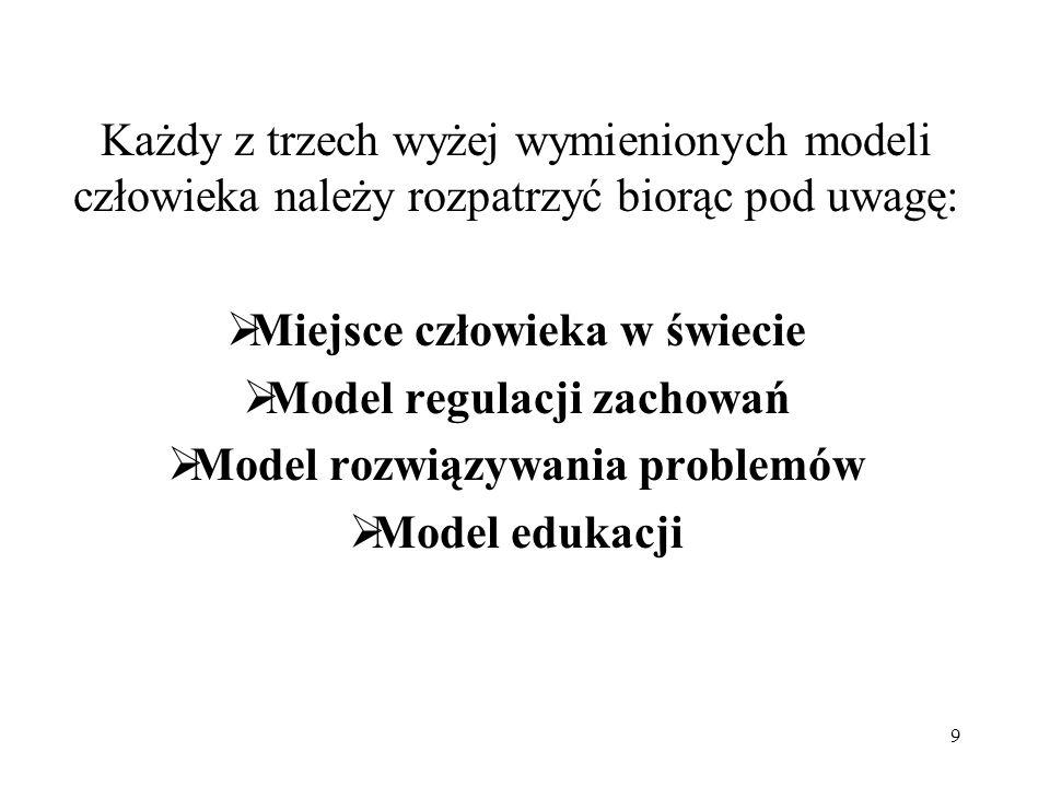 Miejsce człowieka w świecie Model regulacji zachowań