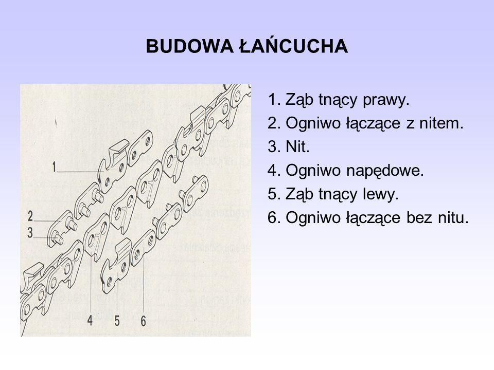 BUDOWA ŁAŃCUCHA 1. Ząb tnący prawy. 2. Ogniwo łączące z nitem. 3. Nit.