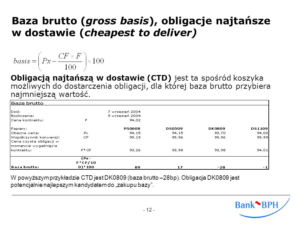 Baza brutto (gross basis), obligacje najtańsze w dostawie (cheapest to deliver)