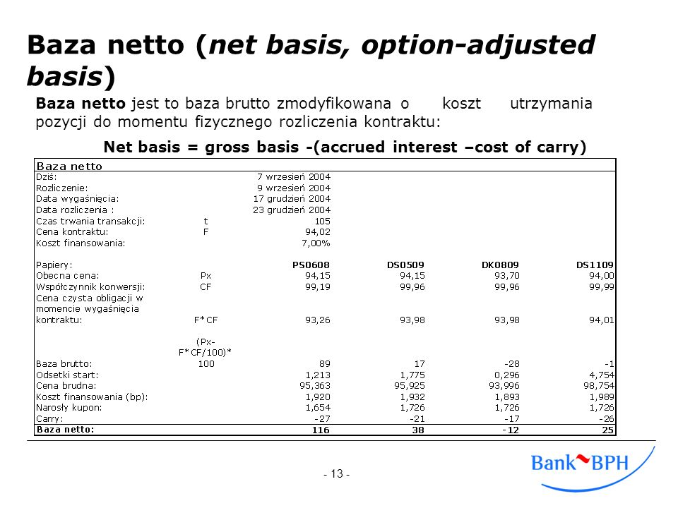 Baza netto (net basis, option-adjusted basis)