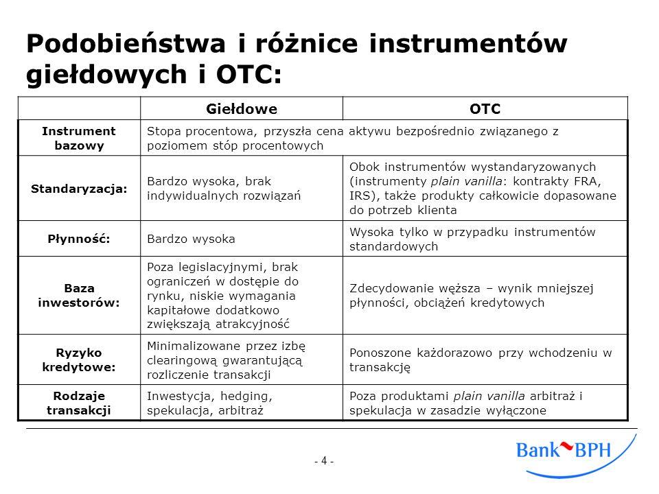 Podobieństwa i różnice instrumentów giełdowych i OTC: