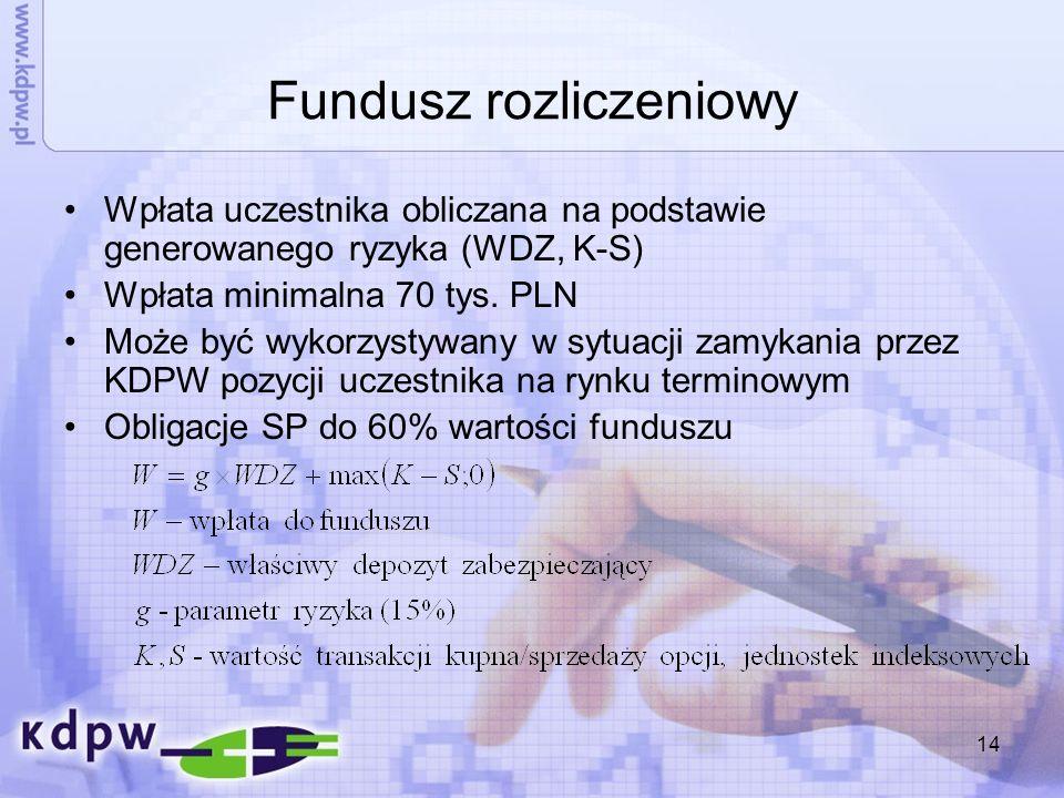 Fundusz rozliczeniowy