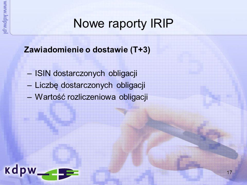 Nowe raporty IRIP Zawiadomienie o dostawie (T+3)
