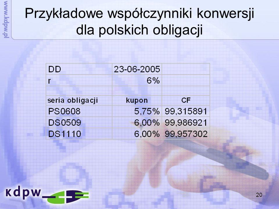 Przykładowe współczynniki konwersji dla polskich obligacji