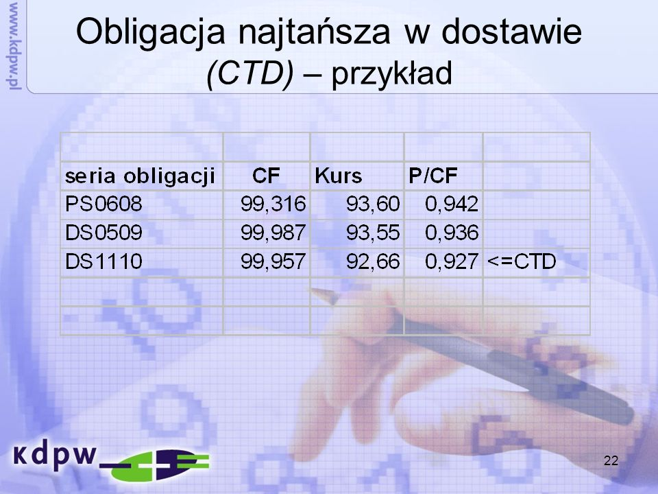Obligacja najtańsza w dostawie (CTD) – przykład