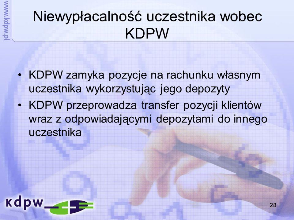 Niewypłacalność uczestnika wobec KDPW