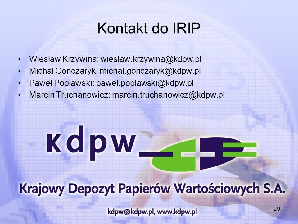 Kontakt do IRIP Wiesław Krzywina: wieslaw.krzywina@kdpw.pl
