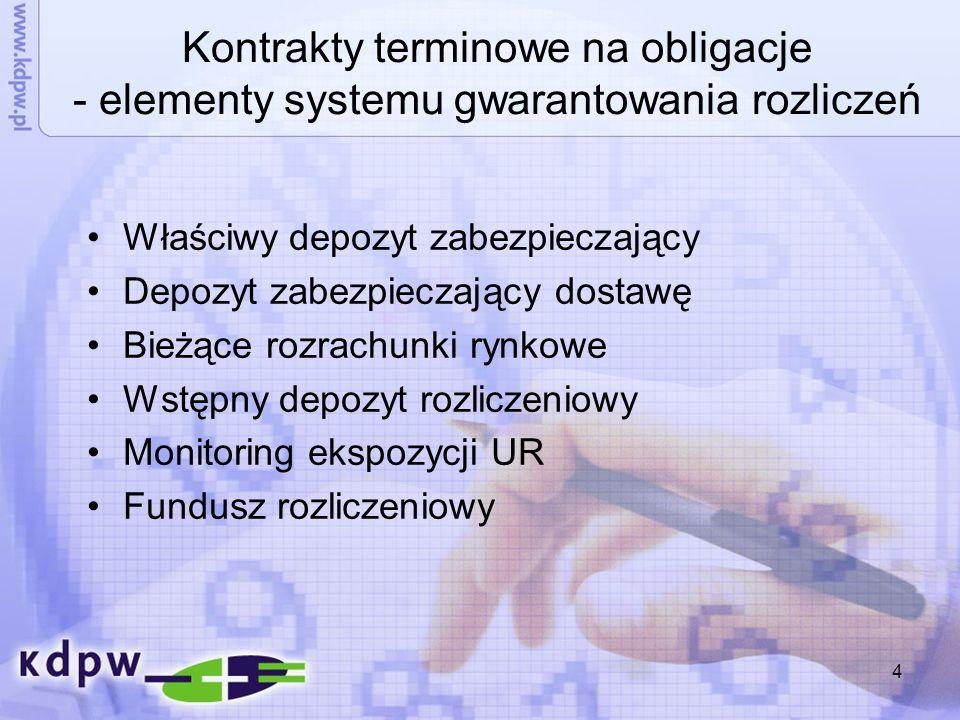 Kontrakty terminowe na obligacje - elementy systemu gwarantowania rozliczeń