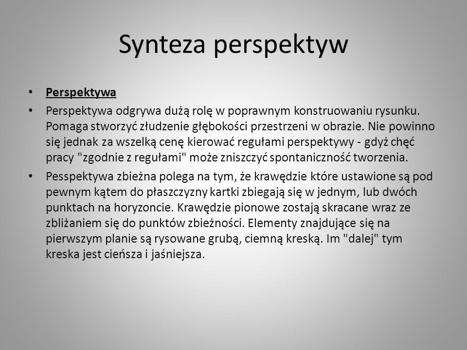 Synteza perspektyw Perspektywa