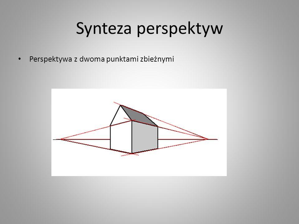 Synteza perspektyw Perspektywa z dwoma punktami zbieżnymi