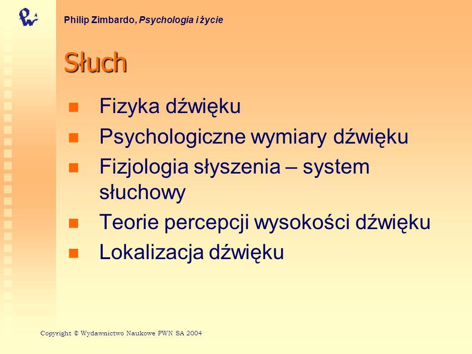 Słuch Fizyka dźwięku Psychologiczne wymiary dźwięku