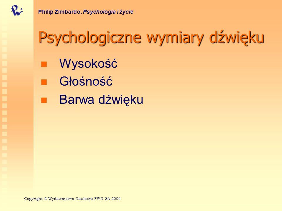 Psychologiczne wymiary dźwięku