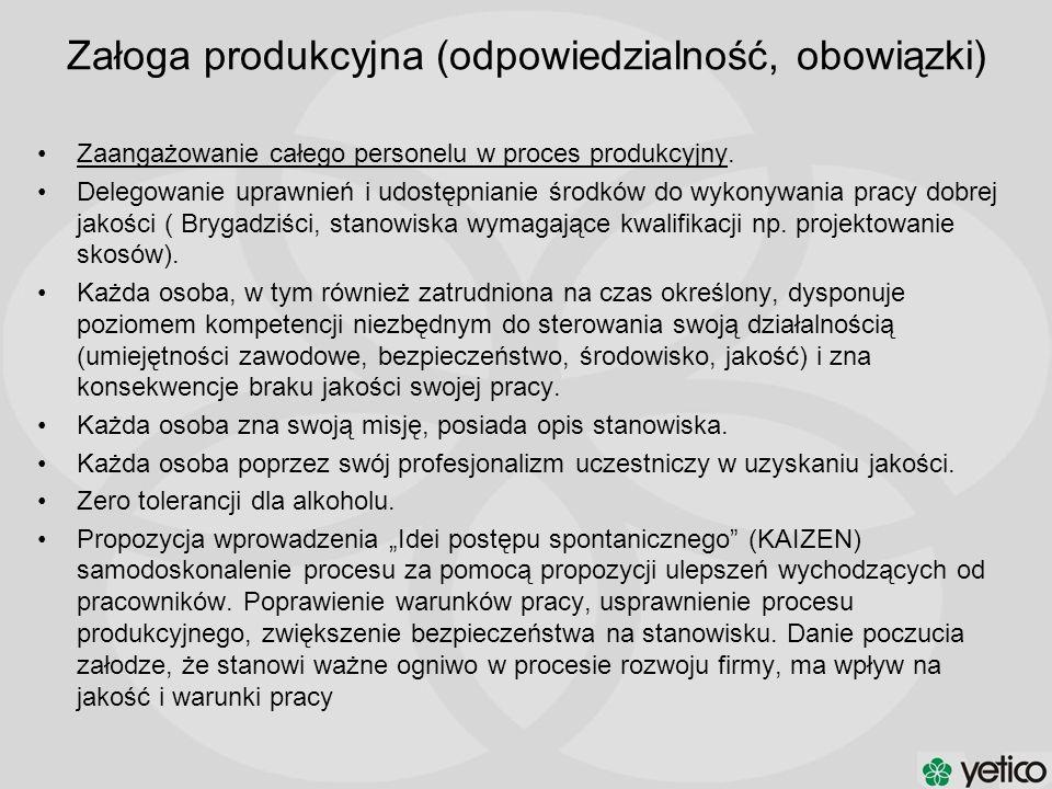 Załoga produkcyjna (odpowiedzialność, obowiązki)