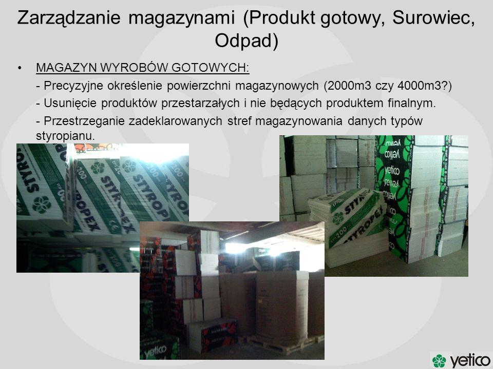 Zarządzanie magazynami (Produkt gotowy, Surowiec, Odpad)