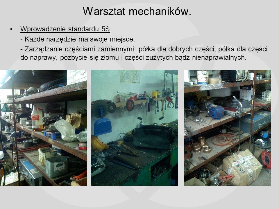 Warsztat mechaników. Wprowadzenie standardu 5S