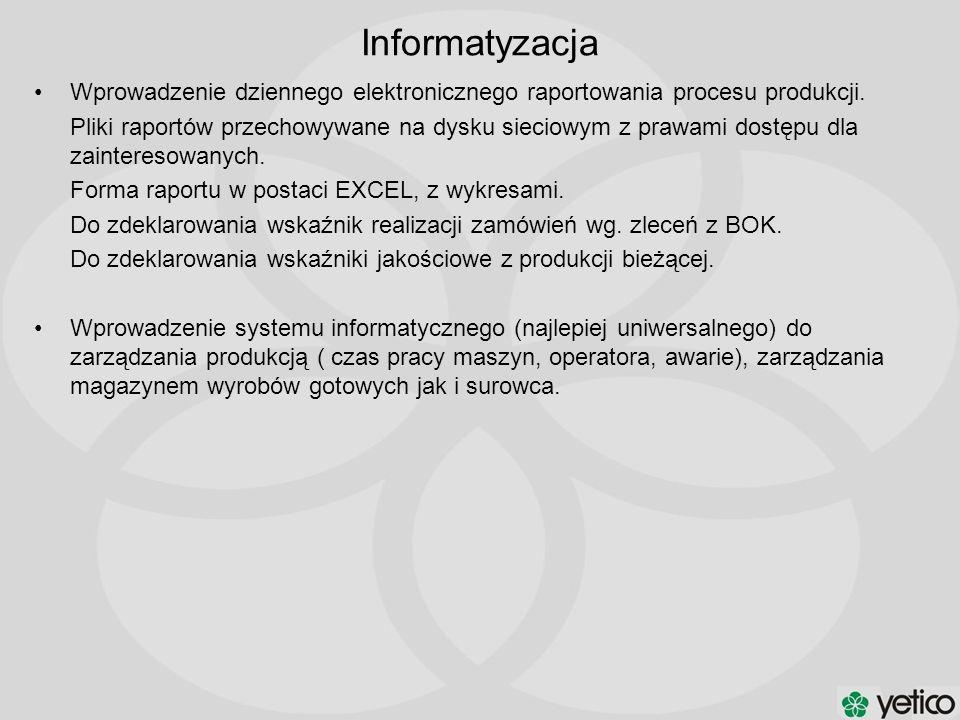 Informatyzacja Wprowadzenie dziennego elektronicznego raportowania procesu produkcji.
