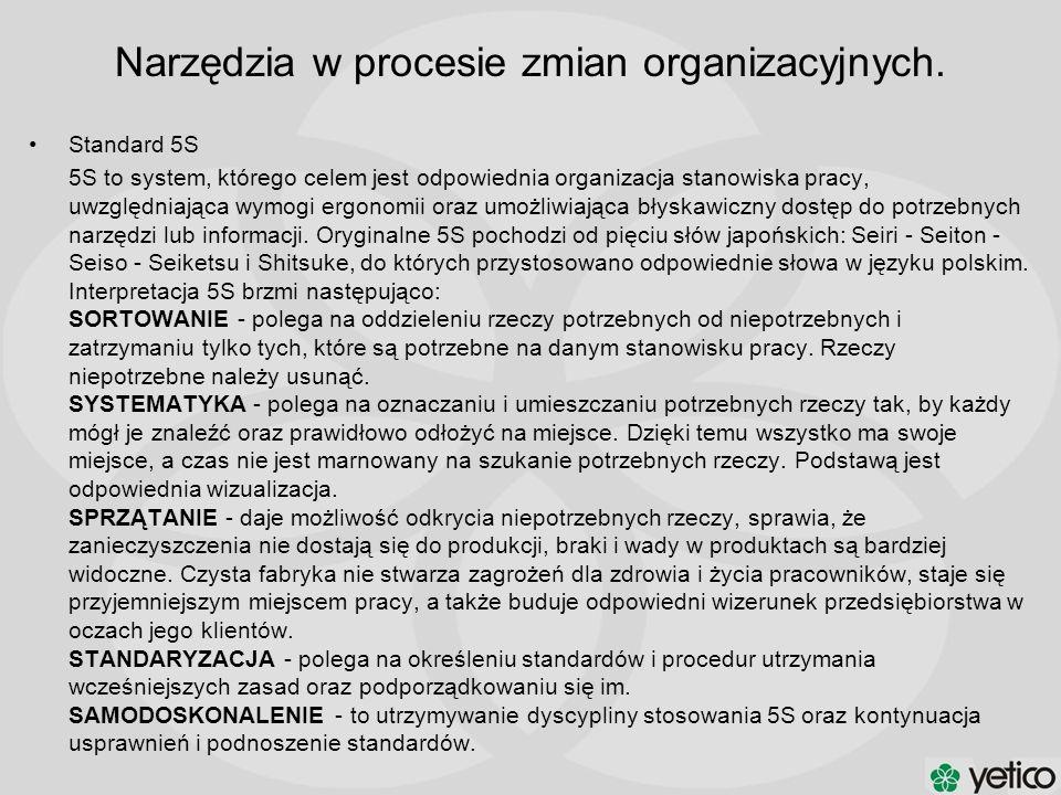 Narzędzia w procesie zmian organizacyjnych.