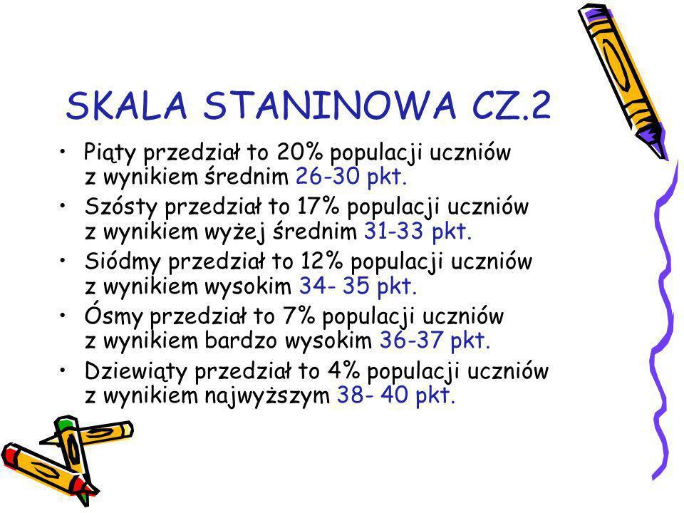 SKALA STANINOWA CZ.2 Piąty przedział to 20% populacji uczniów z wynikiem średnim 26-30 pkt.
