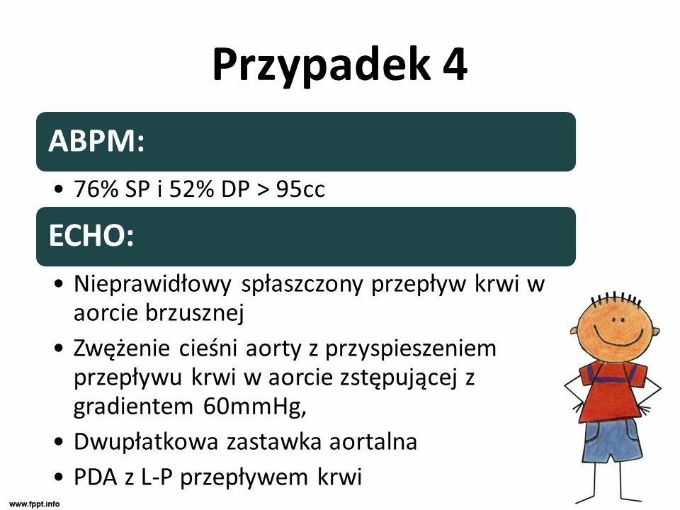 Przypadek 4 ABPM: ECHO: 76% SP i 52% DP > 95cc