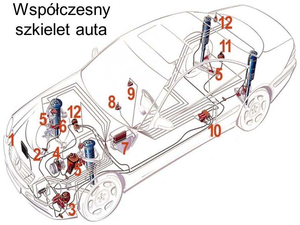 Współczesny szkielet auta
